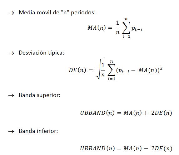 La primera etapa en el cálculo de las Bandas de Bollinger es tomar una media móvil. Luego se calcula la desviación estándar del precio de cierre en el mismo número de períodos. La desviación estándar se multiplica por un factor (típicamente 2).
