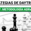 La Metodología ADRs
